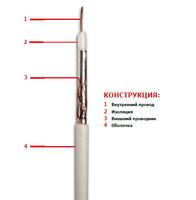 Кабель коаксиальный отечественный РК 75-4,3-31 (аналог RG-6/U) Чувашкабель